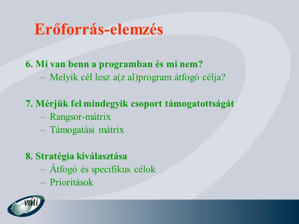 Erőforrás-elemzés 6. Mi van benn a programban és mi nem.