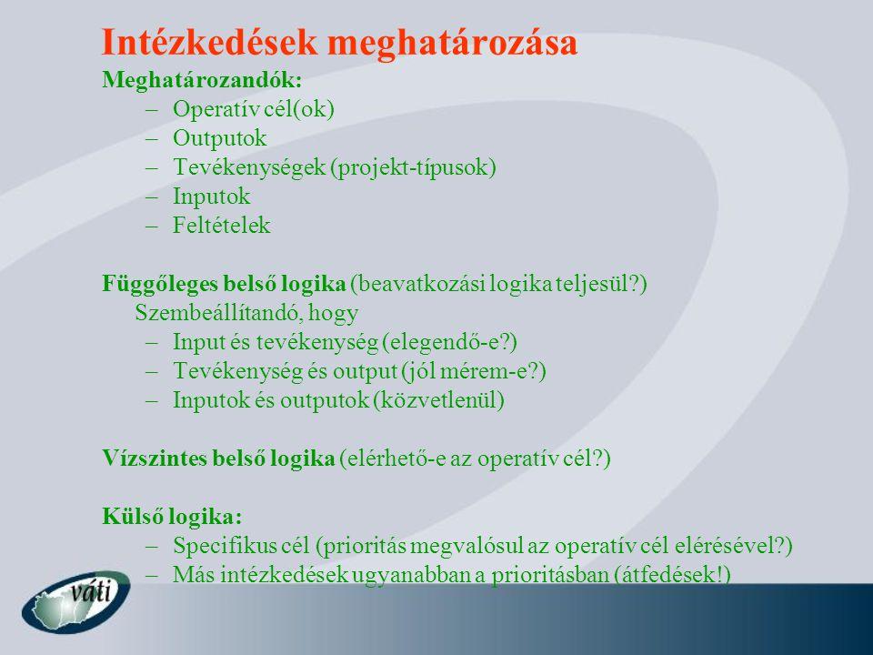 Intézkedések meghatározása Meghatározandók: –Operatív cél(ok) –Outputok –Tevékenységek (projekt-típusok) –Inputok –Feltételek Függőleges belső logika (beavatkozási logika teljesül ) Szembeállítandó, hogy –Input és tevékenység (elegendő-e ) –Tevékenység és output (jól mérem-e ) –Inputok és outputok (közvetlenül) Vízszintes belső logika (elérhető-e az operatív cél ) Külső logika: –Specifikus cél (prioritás megvalósul az operatív cél elérésével ) –Más intézkedések ugyanabban a prioritásban (átfedések!)