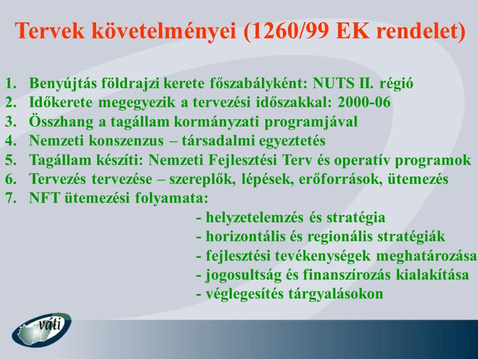 Tervek követelményei (1260/99 EK rendelet) 1.Benyújtás földrajzi kerete főszabályként: NUTS II.