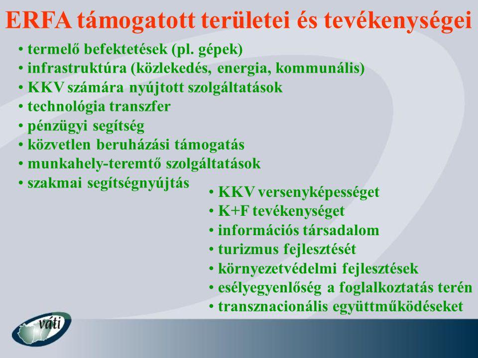 ERFA támogatott területei és tevékenységei termelő befektetések (pl.