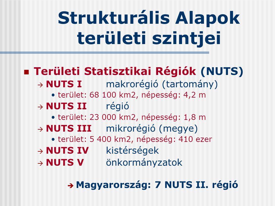 Strukturális Alapok területi szintjei Területi Statisztikai Régiók (NUTS)  NUTS Imakrorégió (tartomány) terület: 68 100 km2, népesség: 4,2 m  NUTS I