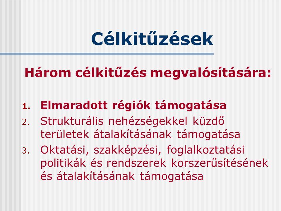 Célkitűzések Három célkitűzés megvalósítására: 1. Elmaradott régiók támogatása 2. Strukturális nehézségekkel küzdő területek átalakításának támogatása