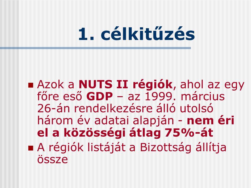 1. célkitűzés Azok a NUTS II régiók, ahol az egy főre eső GDP – az 1999. március 26-án rendelkezésre álló utolsó három év adatai alapján - nem éri el