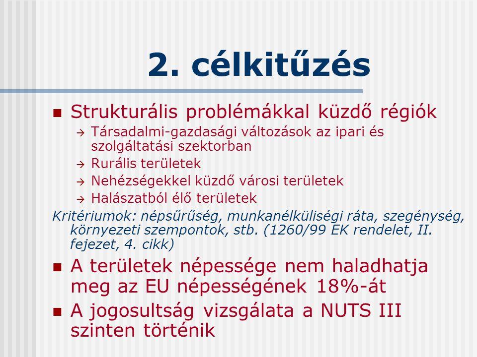 2. célkitűzés Strukturális problémákkal küzdő régiók  Társadalmi-gazdasági változások az ipari és szolgáltatási szektorban  Rurális területek  Nehé