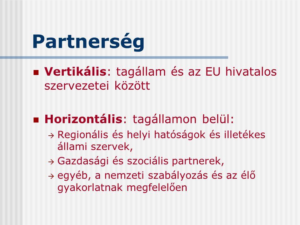 Partnerség Vertikális: tagállam és az EU hivatalos szervezetei között Horizontális: tagállamon belül:  Regionális és helyi hatóságok és illetékes áll