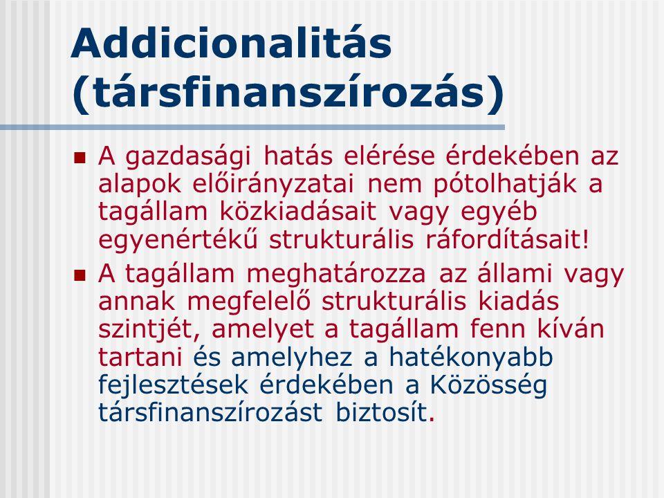 Addicionalitás (társfinanszírozás) A gazdasági hatás elérése érdekében az alapok előirányzatai nem pótolhatják a tagállam közkiadásait vagy egyéb egye