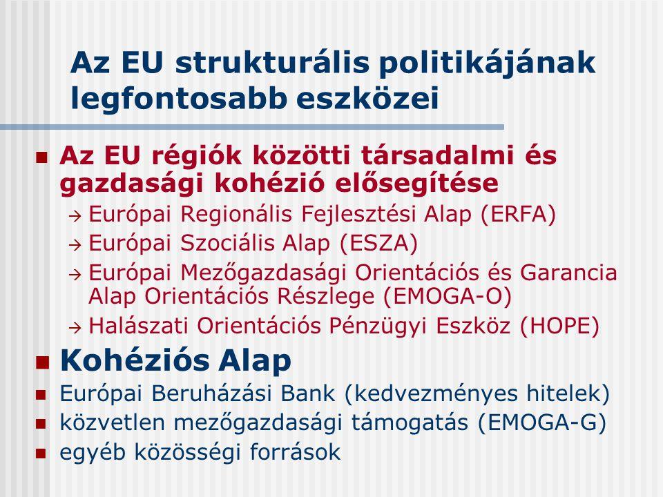 Az EU strukturális politikájának legfontosabb eszközei Az EU régiók közötti társadalmi és gazdasági kohézió elősegítése  Európai Regionális Fejleszté
