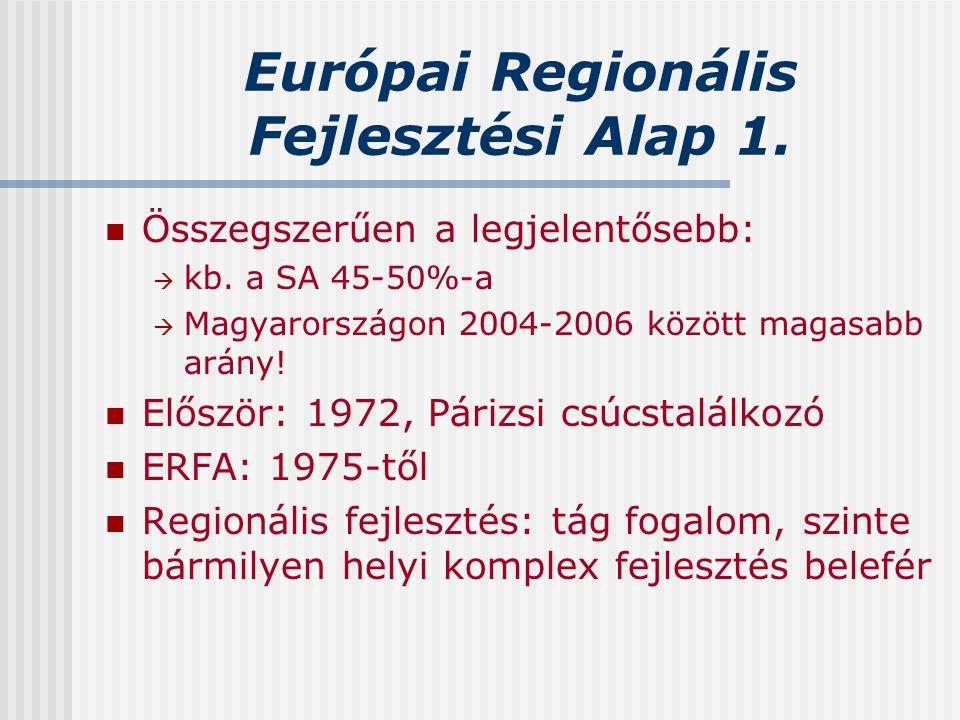 Európai Regionális Fejlesztési Alap 1. Összegszerűen a legjelentősebb:  kb. a SA 45-50%-a  Magyarországon 2004-2006 között magasabb arány! Először: