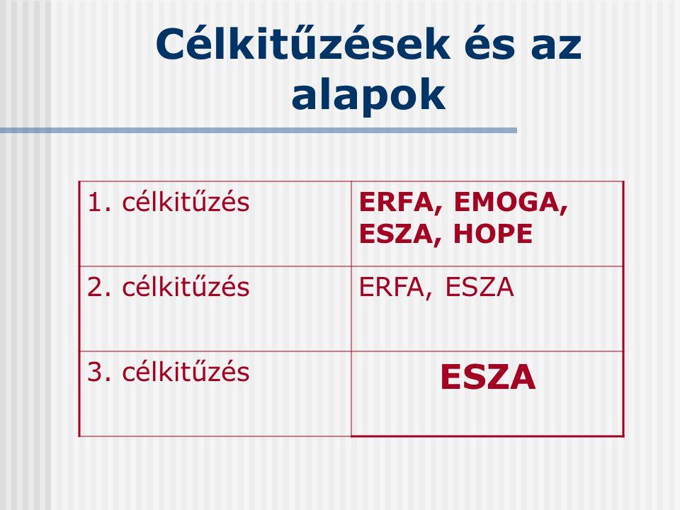 Célkitűzések és az alapok 1. célkitűzésERFA, EMOGA, ESZA, HOPE 2. célkitűzésERFA, ESZA 3. célkitűzés ESZA