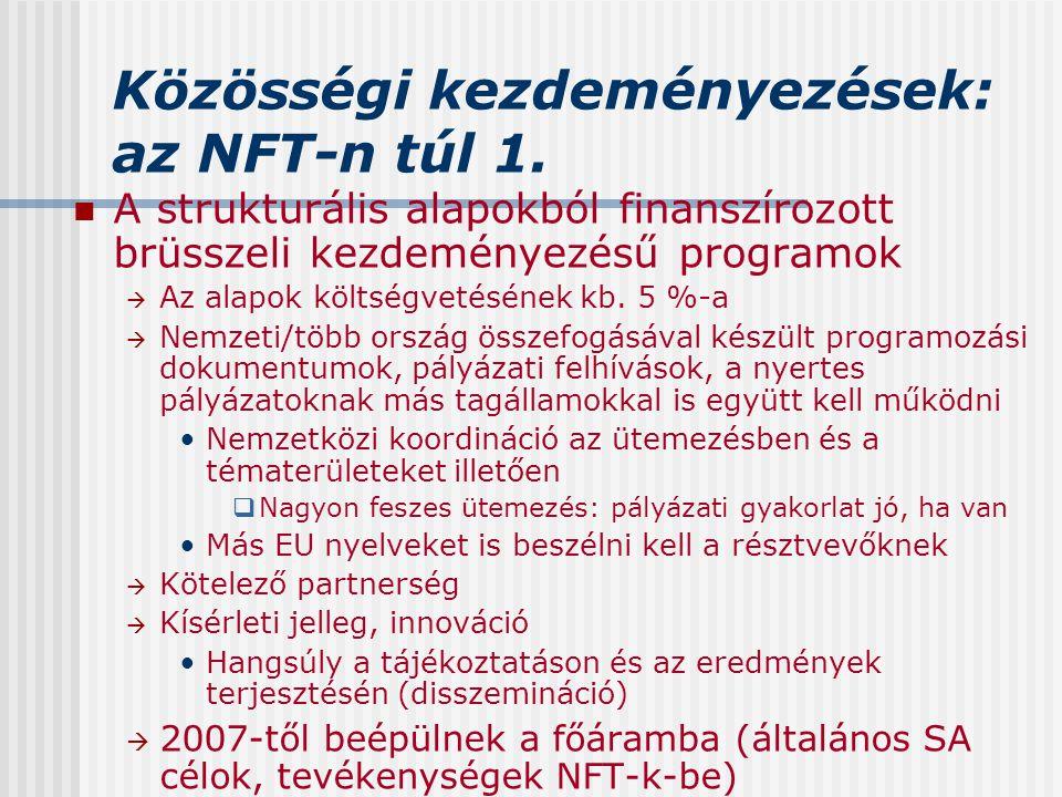 Közösségi kezdeményezések: az NFT-n túl 1. A strukturális alapokból finanszírozott brüsszeli kezdeményezésű programok  Az alapok költségvetésének kb.