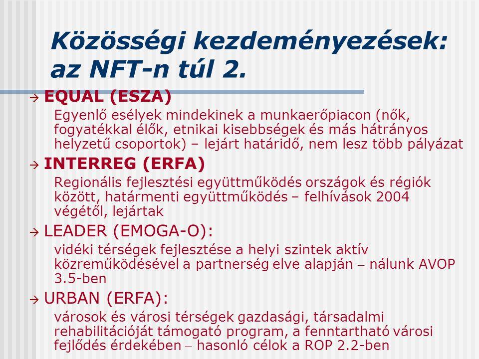 Közösségi kezdeményezések: az NFT-n túl 2.  EQUAL (ESZA) Egyenlő esélyek mindekinek a munkaerőpiacon (nők, fogyatékkal élők, etnikai kisebbségek és m