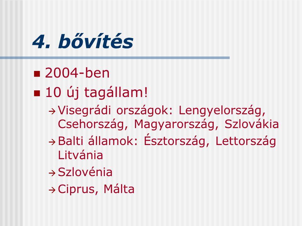 4. bővítés 2004-ben 10 új tagállam!  Visegrádi országok: Lengyelország, Csehország, Magyarország, Szlovákia  Balti államok: Észtország, Lettország L