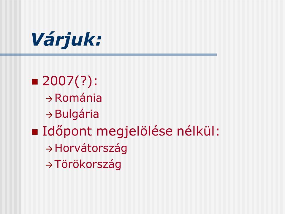 Várjuk: 2007(?):  Románia  Bulgária Időpont megjelölése nélkül:  Horvátország  Törökország