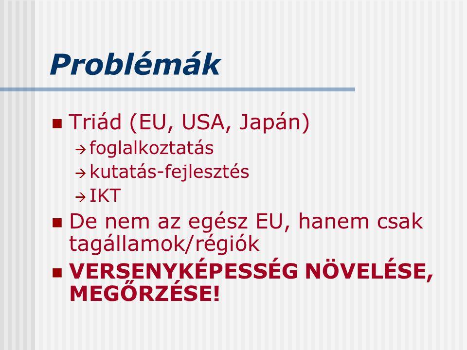 Problémák Triád (EU, USA, Japán)  foglalkoztatás  kutatás-fejlesztés  IKT De nem az egész EU, hanem csak tagállamok/régiók VERSENYKÉPESSÉG NÖVELÉSE