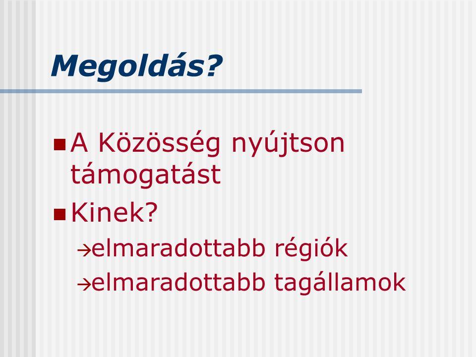 Strukturális Alapok területi szintjei Területi Statisztikai Régiók (NUTS)  NUTS Imakrorégió (tartomány) terület: 68 100 km2, népesség: 4,2 m  NUTS IIrégió terület: 23 000 km2, népesség: 1,8 m  NUTS IIImikrorégió (megye) terület: 5 400 km2, népesség: 410 ezer  NUTS IVkistérségek  NUTS Vönkormányzatok  Magyarország: 7 NUTS II.