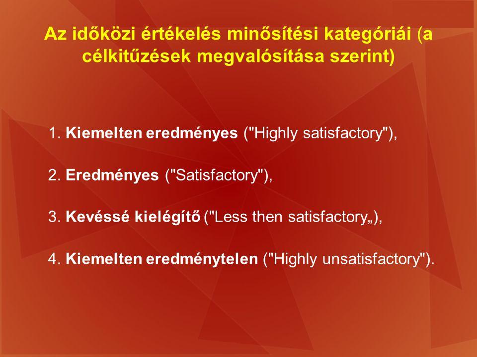 Az időközi értékelés minősítési kategóriái (a célkitűzések megvalósítása szerint) 1. Kiemelten eredményes (