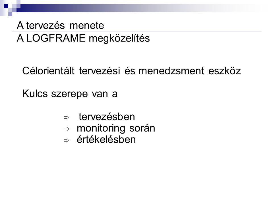 A tervezés menete A LOGFRAME megközelítés Célorientált tervezési és menedzsment eszköz Kulcs szerepe van a  tervezésben  monitoring során  értékelésben