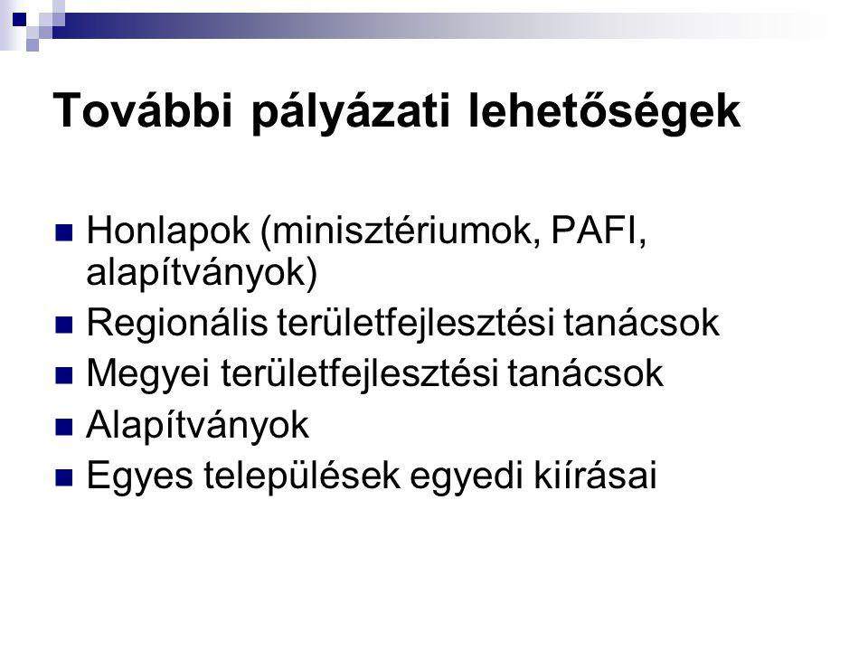 Honlapok (minisztériumok, PAFI, alapítványok) Regionális területfejlesztési tanácsok Megyei területfejlesztési tanácsok Alapítványok Egyes települések egyedi kiírásai