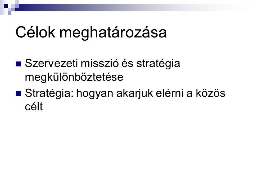 Célok meghatározása Szervezeti misszió és stratégia megkülönböztetése Stratégia: hogyan akarjuk elérni a közös célt