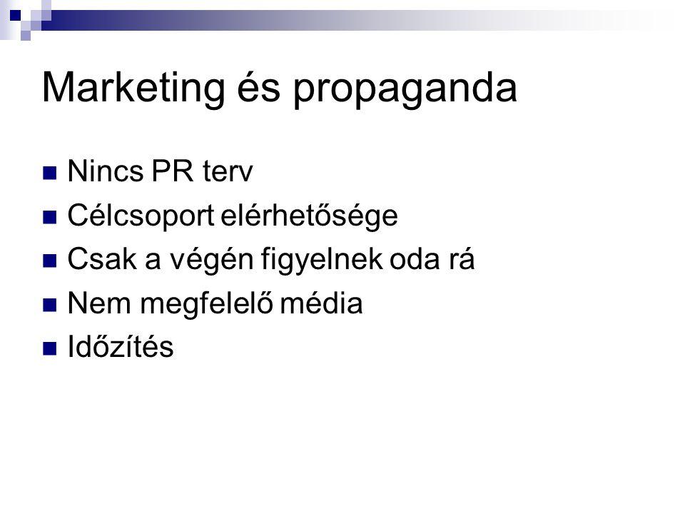 Marketing és propaganda Nincs PR terv Célcsoport elérhetősége Csak a végén figyelnek oda rá Nem megfelelő média Időzítés
