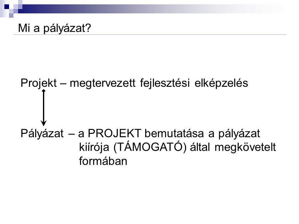 Projekt – megtervezett fejlesztési elképzelés Pályázat – a PROJEKT bemutatása a pályázat kiírója (TÁMOGATÓ) által megkövetelt formában Mi a pályázat?