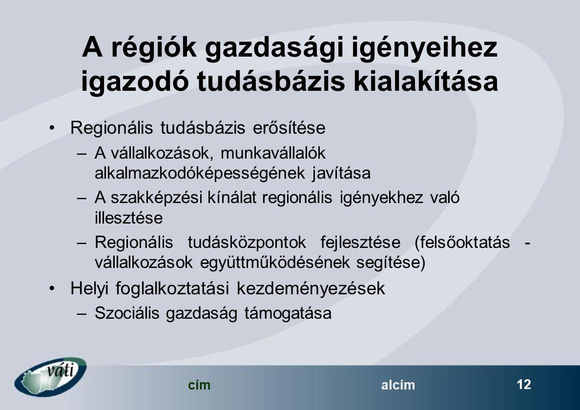címalcím 12 A régiók gazdasági igényeihez igazodó tudásbázis kialakítása Regionális tudásbázis erősítése –A vállalkozások, munkavállalók alkalmazkodóképességének javítása –A szakképzési kínálat regionális igényekhez való illesztése –Regionális tudásközpontok fejlesztése (felsőoktatás - vállalkozások együttműködésének segítése) Helyi foglalkoztatási kezdeményezések –Szociális gazdaság támogatása