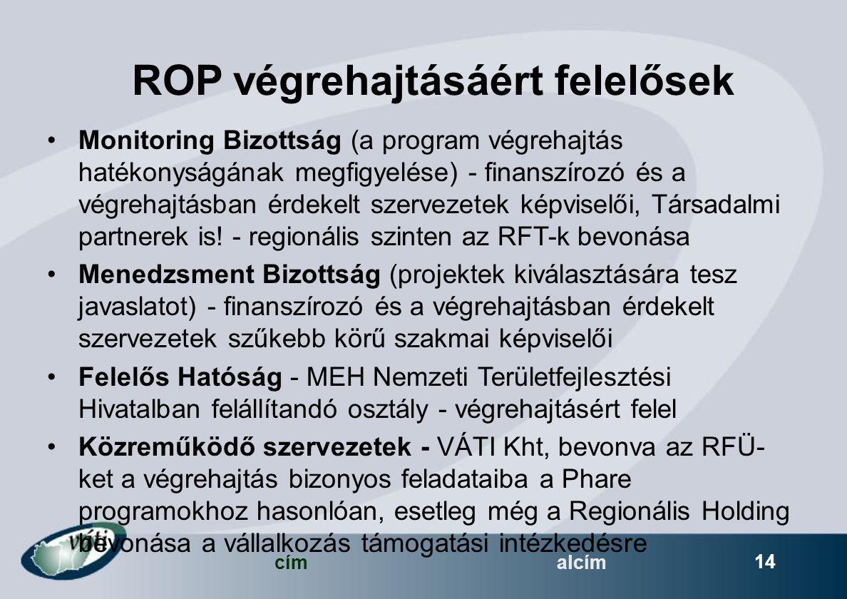 címalcím 14 ROP végrehajtásáért felelősek Monitoring Bizottság (a program végrehajtás hatékonyságának megfigyelése) - finanszírozó és a végrehajtásban érdekelt szervezetek képviselői, Társadalmi partnerek is.