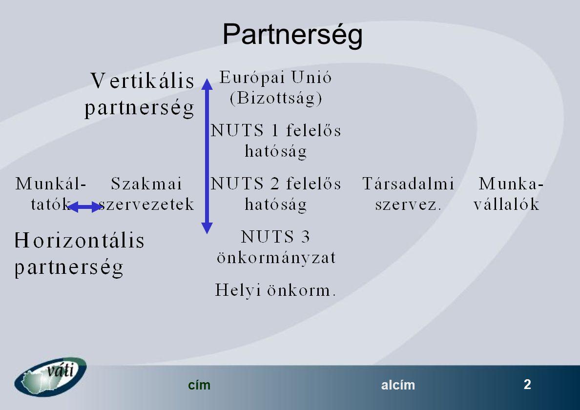 címalcím 2 Partnerség