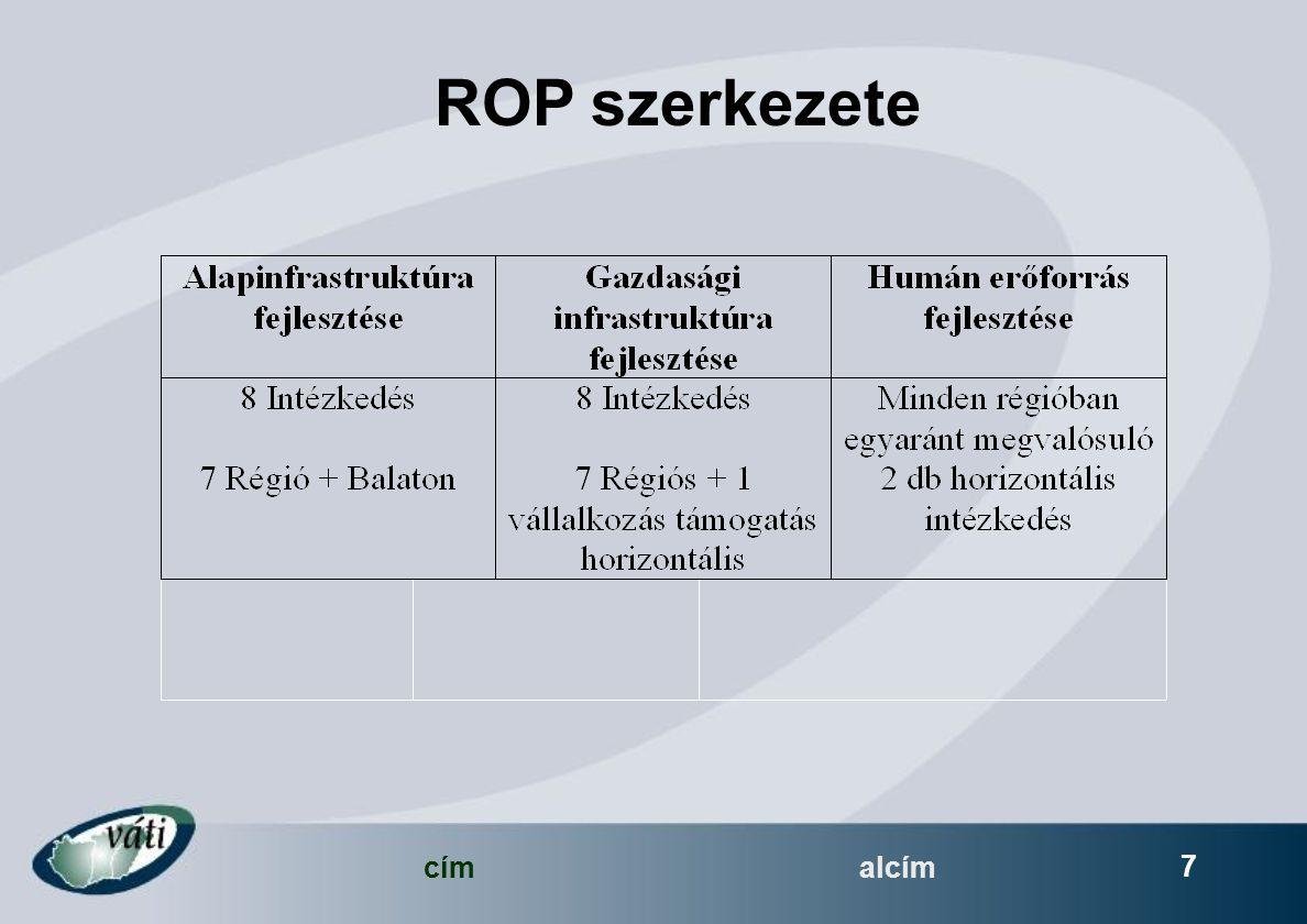 címalcím 7 ROP szerkezete