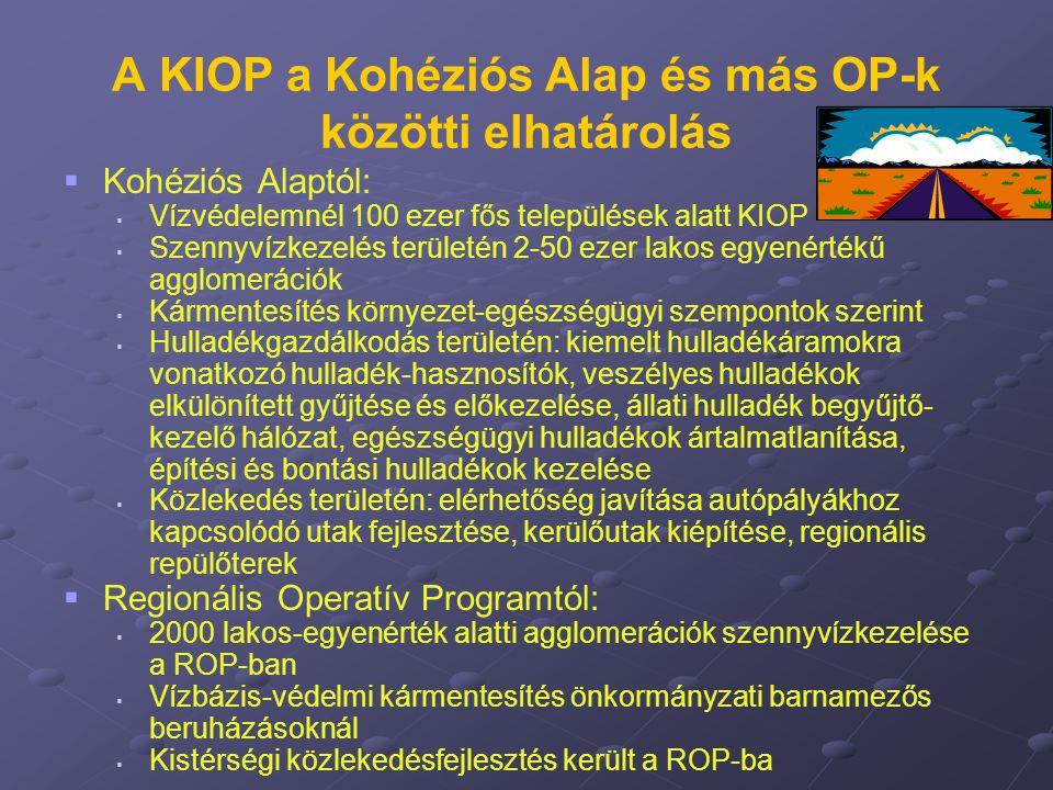 A KIOP a Kohéziós Alap és más OP-k közötti elhatárolás   Kohéziós Alaptól:   Vízvédelemnél 100 ezer fős települések alatt KIOP   Szennyvízkezelé