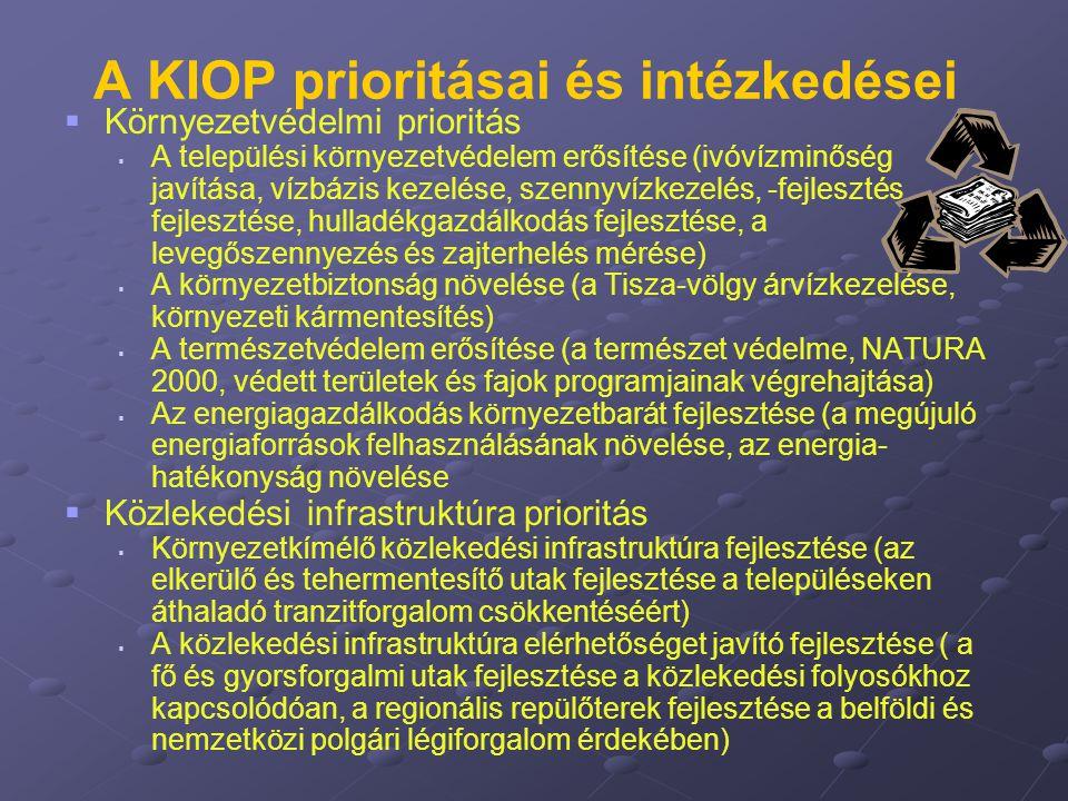 A KIOP prioritásai és intézkedései   Környezetvédelmi prioritás   A települési környezetvédelem erősítése (ivóvízminőség javítása, vízbázis kezelé
