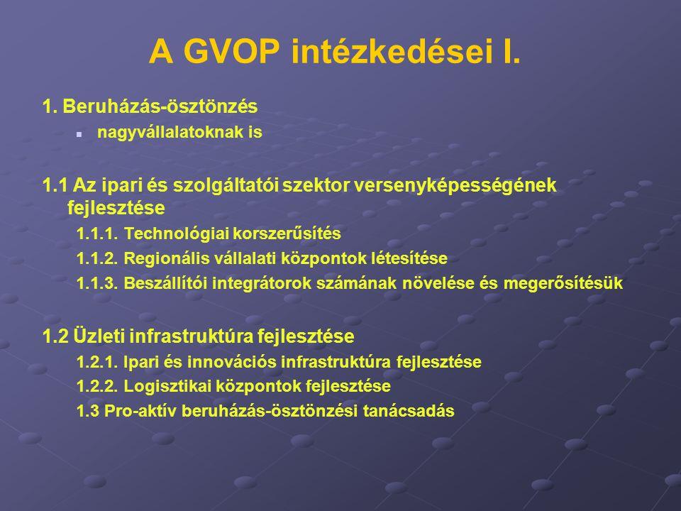 A GVOP intézkedései I. 1. Beruházás-ösztönzés nagyvállalatoknak is 1.1 Az ipari és szolgáltatói szektor versenyképességének fejlesztése 1.1.1. Technol