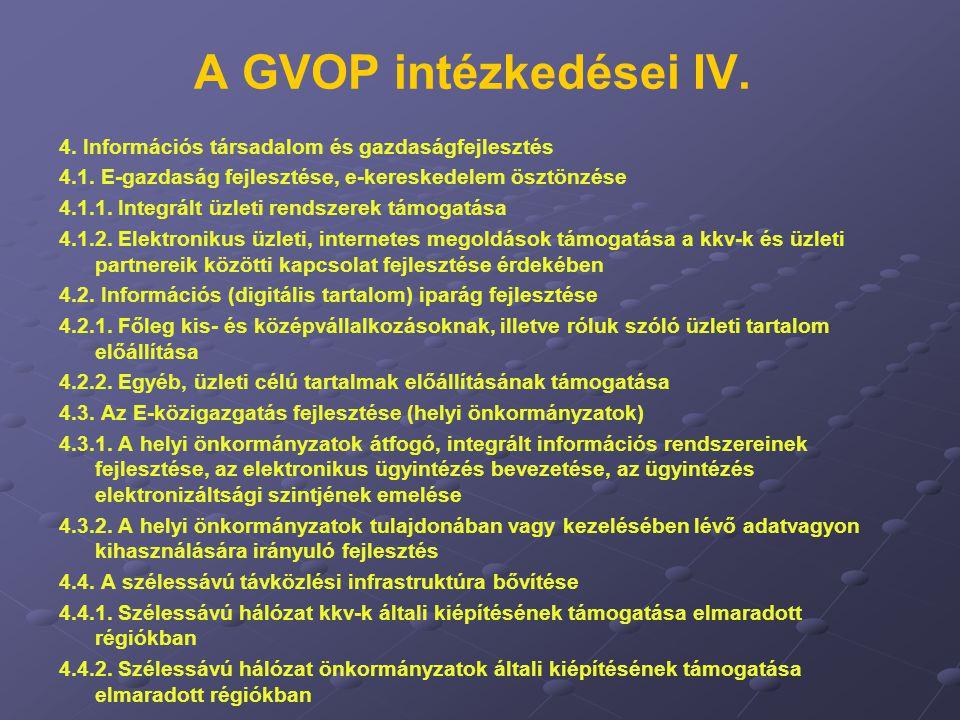 A GVOP intézkedései IV. 4. Információs társadalom és gazdaságfejlesztés 4.1. E-gazdaság fejlesztése, e-kereskedelem ösztönzése 4.1.1. Integrált üzleti