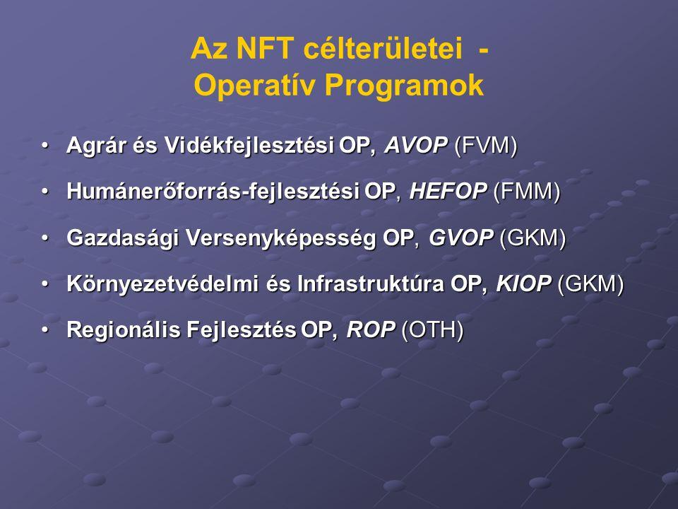 Az NFT célterületei - Operatív Programok Agrár és Vidékfejlesztési OP, AVOP (FVM)Agrár és Vidékfejlesztési OP, AVOP (FVM) Humánerőforrás-fejlesztési O