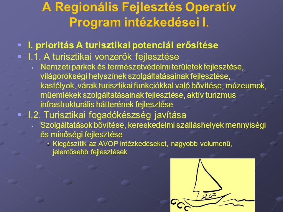 A Regionális Fejlesztés Operatív Program intézkedései I.   I. prioritás A turisztikai potenciál erősítése   I.1. A turisztikai vonzerők fejlesztés