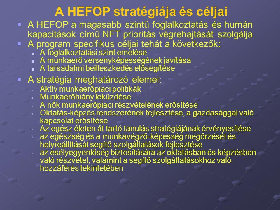 A HEFOP stratégiája és céljai   A HEFOP a magasabb szintű foglalkoztatás és humán kapacitások című NFT prioritás végrehajtását szolgálja   A progr