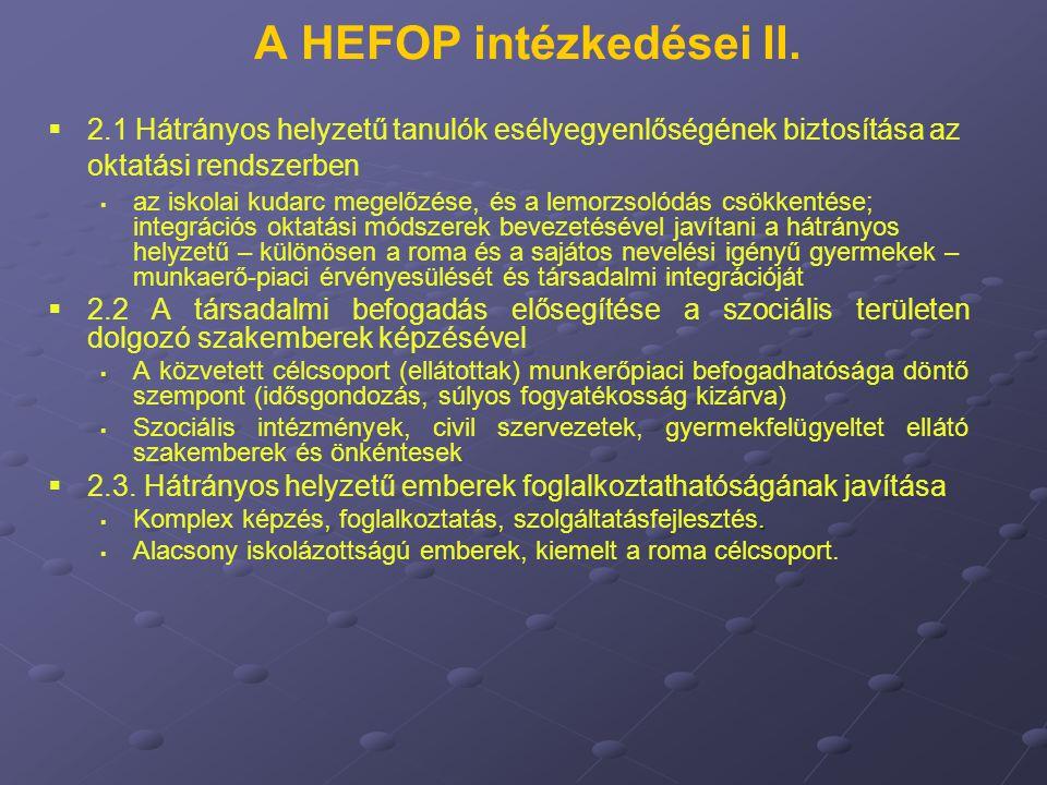 A HEFOP intézkedései II.   2.1 Hátrányos helyzetű tanulók esélyegyenlőségének biztosítása az oktatási rendszerben   az iskolai kudarc megelőzése,
