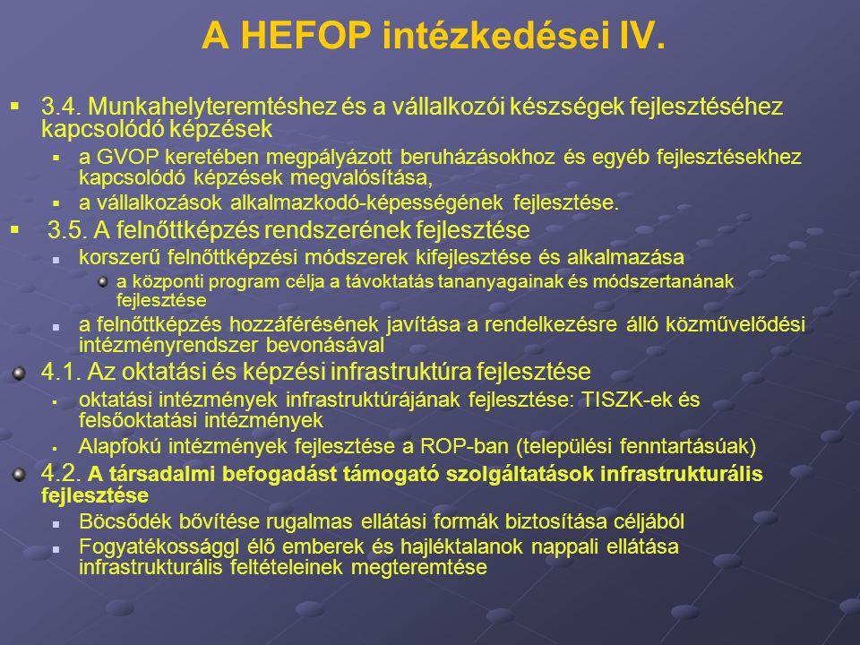 A HEFOP intézkedései IV.   3.4. Munkahelyteremtéshez és a vállalkozói készségek fejlesztéséhez kapcsolódó képzések   a GVOP keretében megpályázott