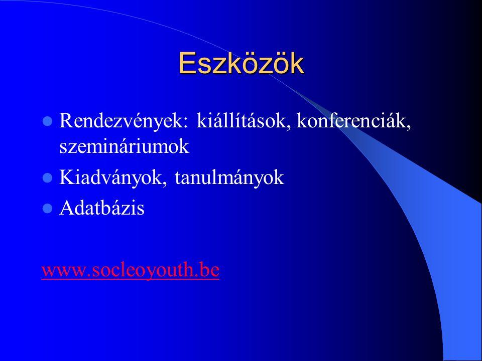 Eszközök Rendezvények: kiállítások, konferenciák, szemináriumok Kiadványok, tanulmányok Adatbázis www.socleoyouth.be