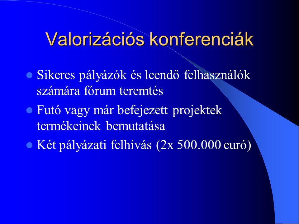 Valorizációs konferenciák Sikeres pályázók és leendő felhasználók számára fórum teremtés Futó vagy már befejezett projektek termékeinek bemutatása Két pályázati felhívás (2x 500.000 euró)