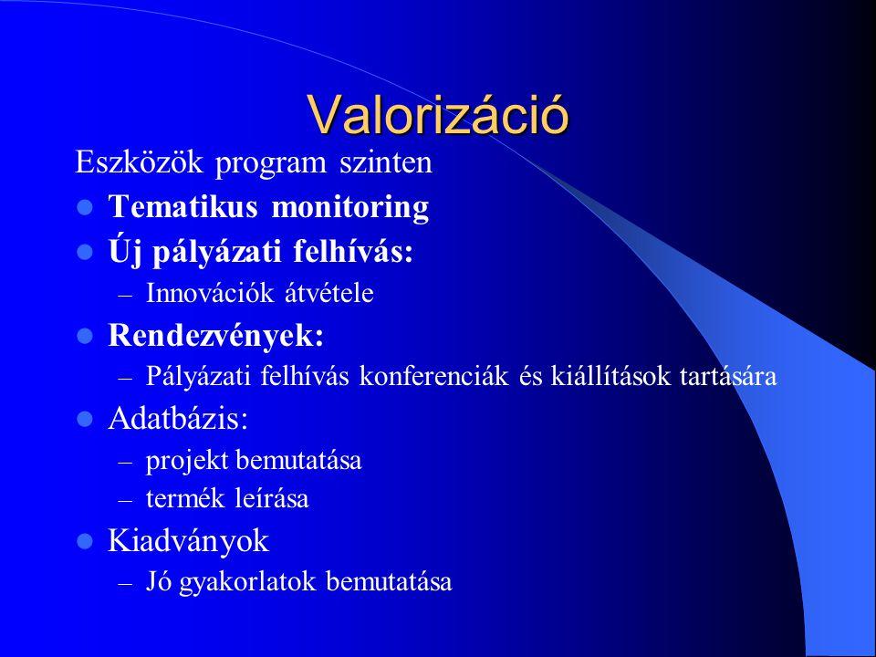 Információ: Tempus Közalapítvány: www.tka.huwww.tka.hu Európai Bizottság: http://europa.eu.int/comm/education/programmes/l eonardo/new/valorisation/index_en.html http://europa.eu.int/comm/education/programmes/l eonardo/new/valorisation/index_en.html Socrates, Leonardo and Youth Technical Assistance Office: www.socleoyouth.bewww.socleoyouth.be http://europa.eu.int/comm/education/programmes/l eonardo/new/valorisation/events_en.html