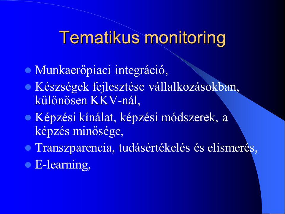 Tematikus monitoring Munkaerőpiaci integráció, Készségek fejlesztése vállalkozásokban, különösen KKV-nál, Képzési kínálat, képzési módszerek, a képzés minősége, Transzparencia, tudásértékelés és elismerés, E-learning,