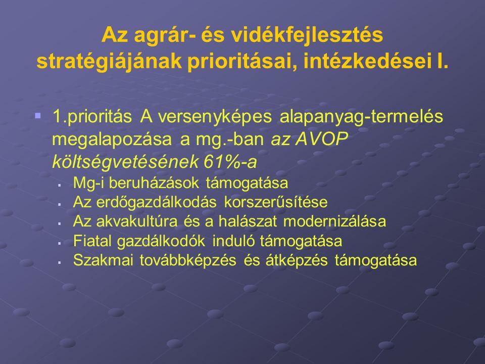 Az agrár- és vidékfejlesztés stratégiájának prioritásai, intézkedései I.   1.prioritás A versenyképes alapanyag-termelés megalapozása a mg.-ban az A