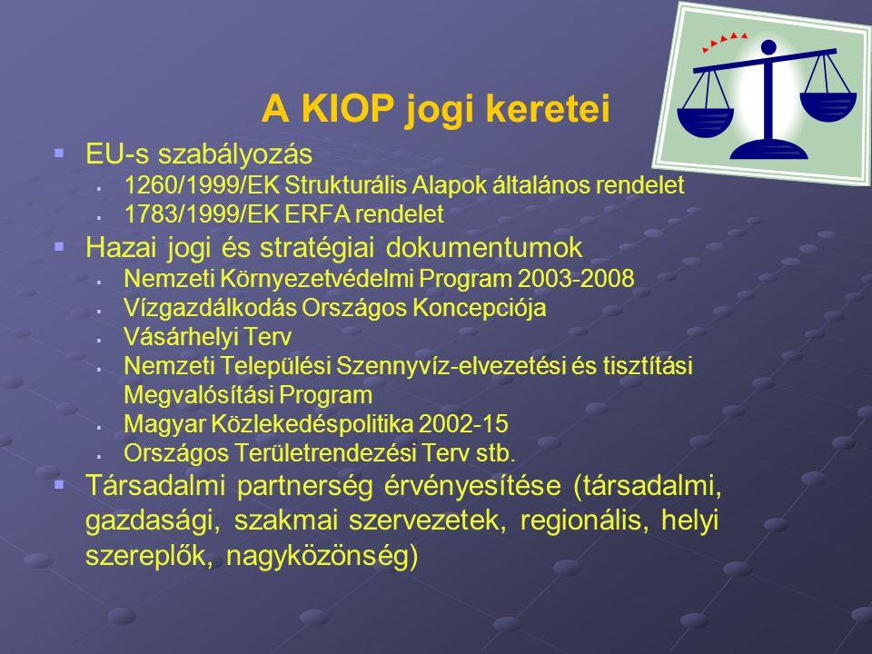 A KIOP jogi keretei   EU-s szabályozás   1260/1999/EK Strukturális Alapok általános rendelet   1783/1999/EK ERFA rendelet   Hazai jogi és stra