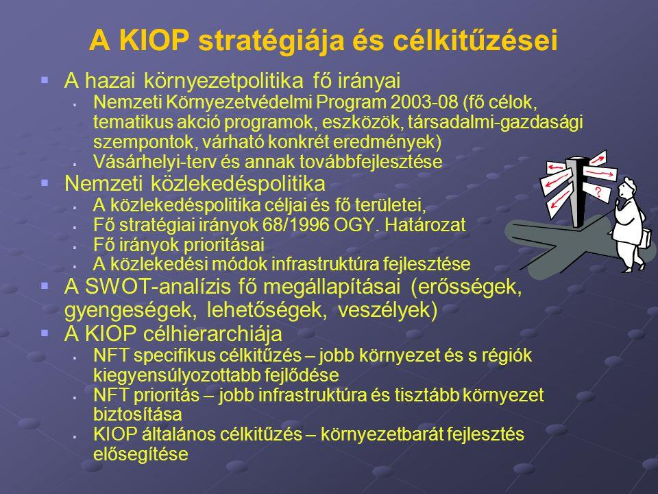 A KIOP stratégiája és célkitűzései   A hazai környezetpolitika fő irányai   Nemzeti Környezetvédelmi Program 2003-08 (fő célok, tematikus akció pr