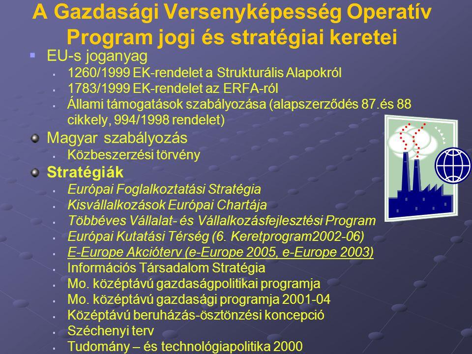 A Gazdasági Versenyképesség Operatív Program jogi és stratégiai keretei   EU-s joganyag   1260/1999 EK-rendelet a Strukturális Alapokról   1783/