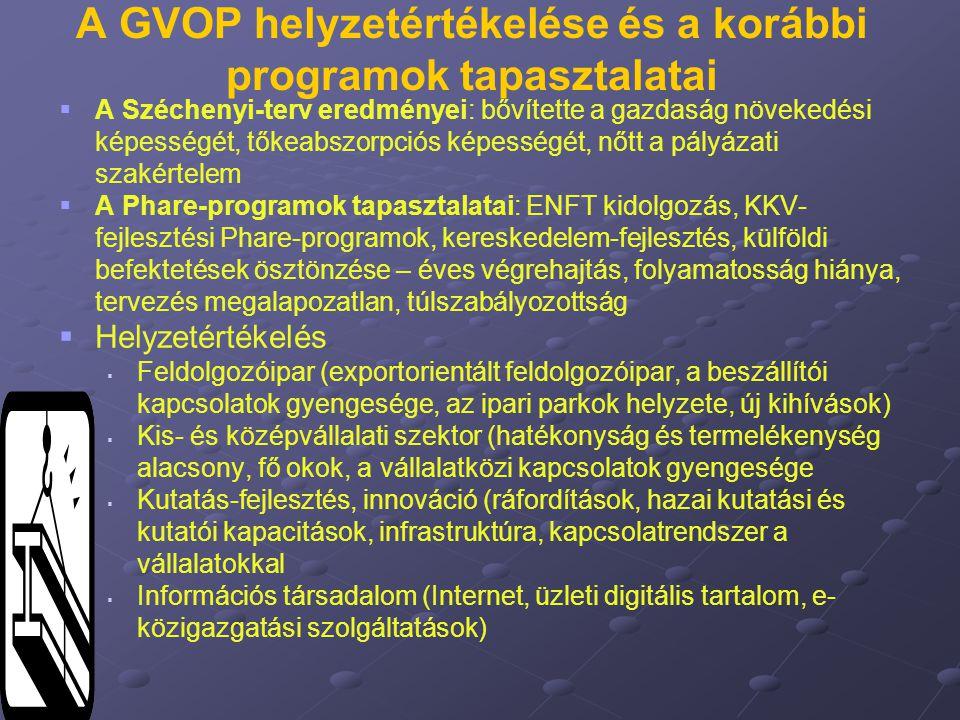 A GVOP helyzetértékelése és a korábbi programok tapasztalatai   A Széchenyi-terv eredményei: bővítette a gazdaság növekedési képességét, tőkeabszorp