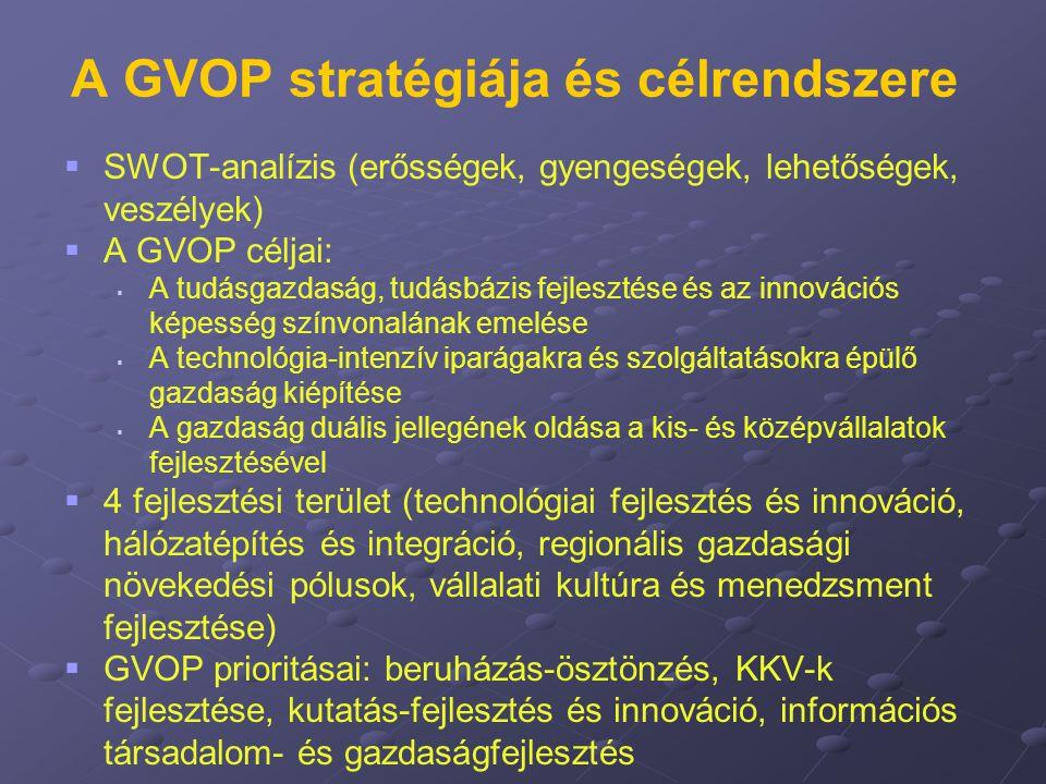 A GVOP stratégiája és célrendszere   SWOT-analízis (erősségek, gyengeségek, lehetőségek, veszélyek)   A GVOP céljai:   A tudásgazdaság, tudásbáz