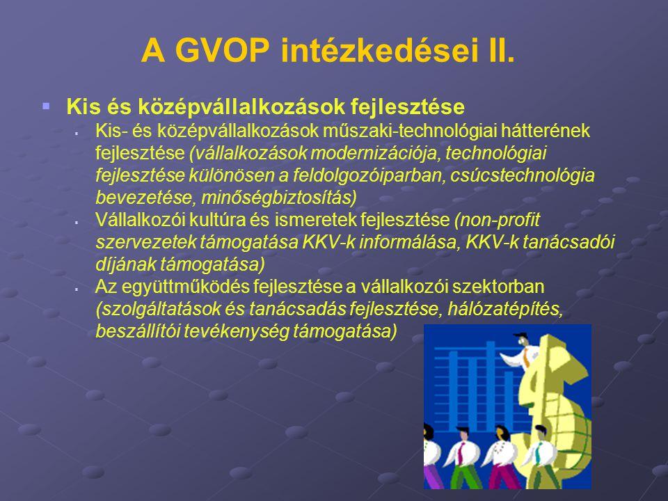 A GVOP intézkedései II.   Kis és középvállalkozások fejlesztése   Kis- és középvállalkozások műszaki-technológiai hátterének fejlesztése (vállalko