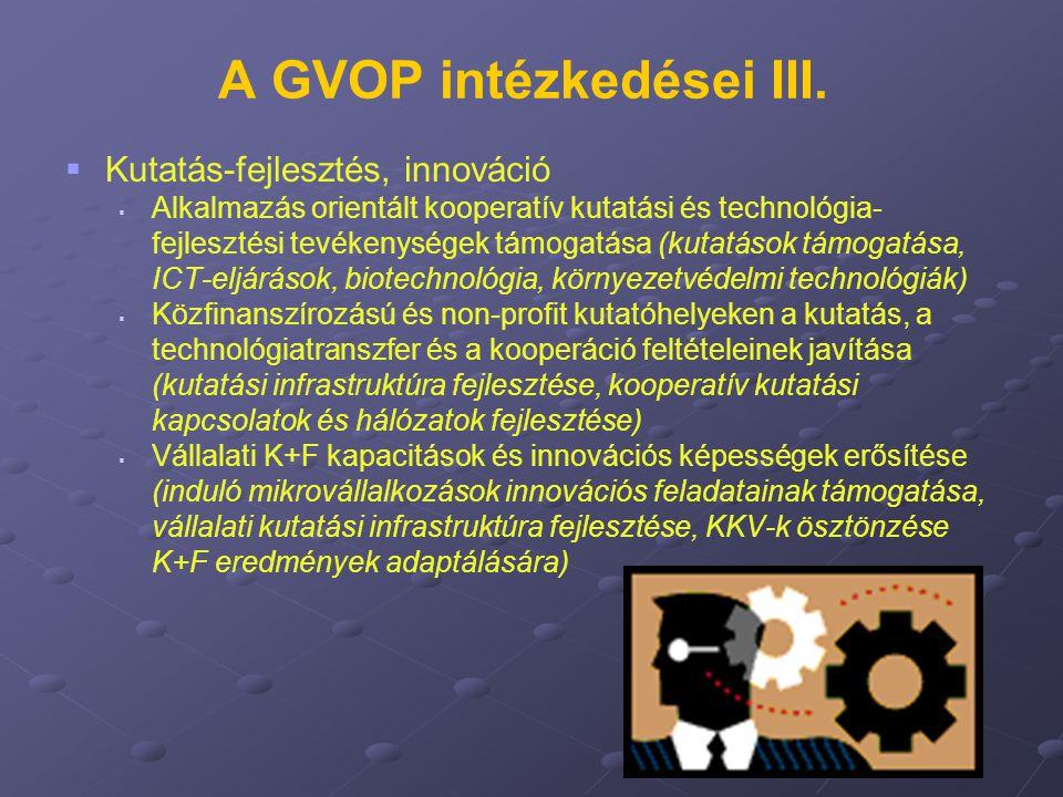 A GVOP intézkedései III.   Kutatás-fejlesztés, innováció   Alkalmazás orientált kooperatív kutatási és technológia- fejlesztési tevékenységek támo